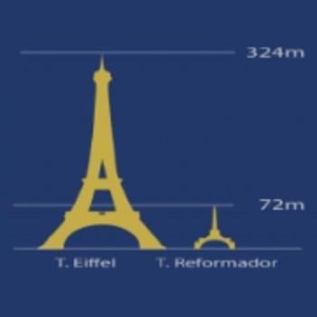 torre-reformador-ciudad-guatemala-torre-eiffel