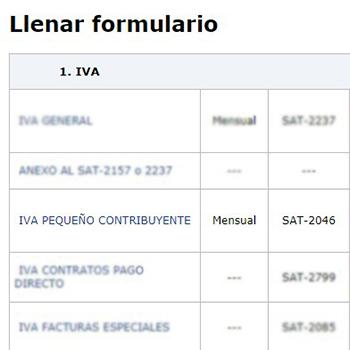Cómo pagar IVA como pequeño contribuyente en Guatemala