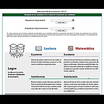 evaluacion-graduandos-guatemala-diversificado-mineduc