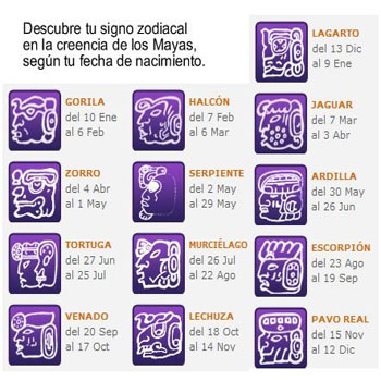 signos-zodiacales-mayas-guatemala-animales
