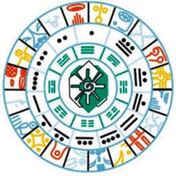 sistema-calendarico-maya-guatemala-haab-civil-solar