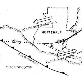 geografia-de-guatemala-placas-tectonicas