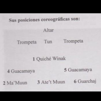 danza-guacamayas-mamuun-guatemala-baile-posiciones-personajes