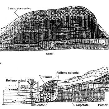 monticulo-culebra-ciudad-guatemala-construccion-periodo-preclasico-tardio-obra-arquitectonica