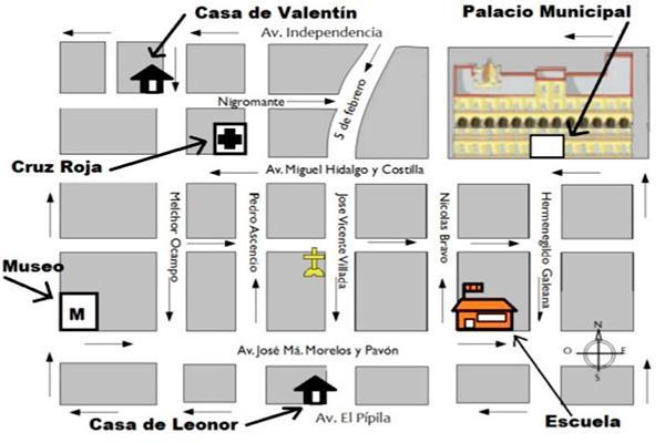 Plan de emergencia famimliar, guatemala - Foto Brainly