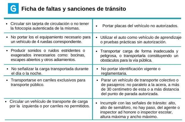 Descripción de foto - Ficha de multas y sanciones según porcentaje de 100Q. - Crédito de foto Guatemala. com