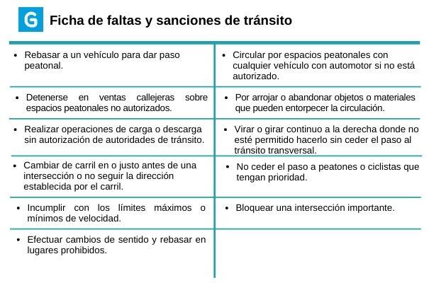 Descripción de foto: Ficha de multas y sanciones según porcentaje de 300Q. (Crédito de foto: Guatemala.com)