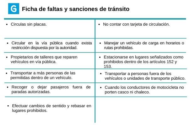 Descripción de foto - Ficha de multas y sanciones según porcentaje de 500Q. - Crédito de foto Guatemala. com